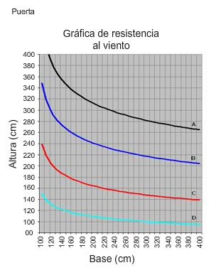 1400-resistencia-2